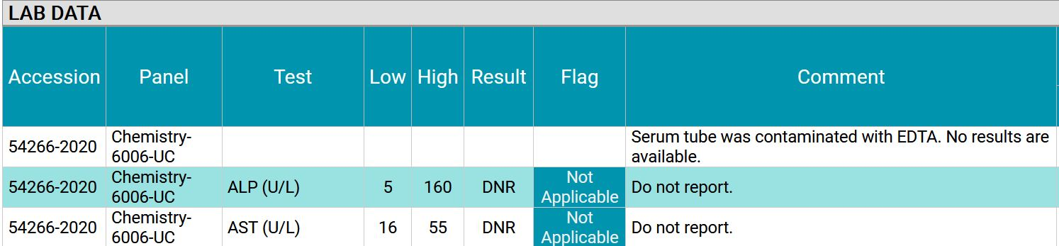 "New IDEXX ""Not Applicable"" Flag for results"
